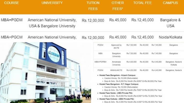 International Institute of Business Studies (IIBS)