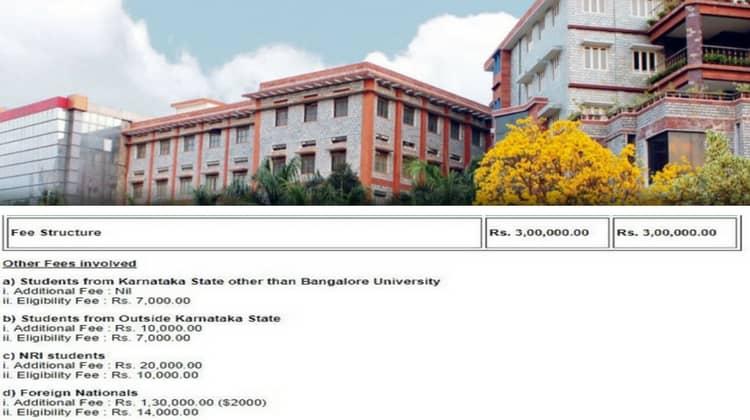 Krsitu Jayanti College, Bangalore, Karnataka