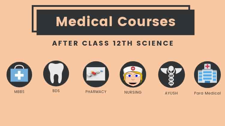 Best Medical Courses after class 12th Science