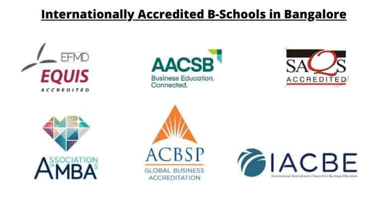 Internationally accredited MBA Colleges in Bangalore